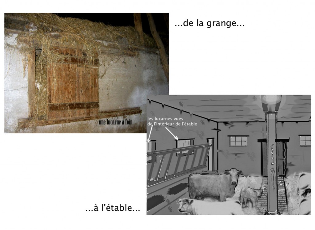 Beauregard une ferme en 1930 for Interieur 19eme siecle